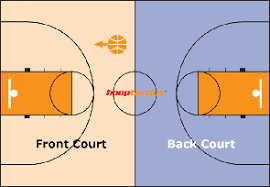 basketball court lines  amp  markings   hooptactics basketball basicsfrontbackcourt  gif frontbackcourt  gif  front court
