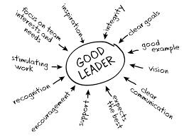 good friend qualities essay like success leadership qualities of a good leader