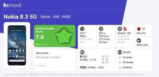 <b>Nokia 8.3</b> 5G: Цена, характеристики и где купить