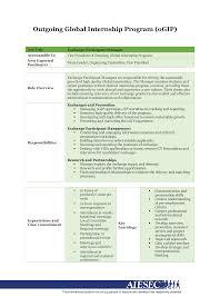talent management job description aiesec uq click to zoom in