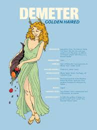 aphrodite pin up anything worth putting in an essay for greek the greek goddess demeter total earth mother type like me which is cool since my is another one of her epithets and we share the same mbti