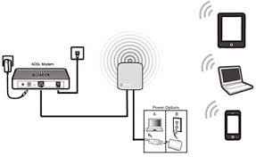 how to configure router mode on tl wr702n tp link how to configure router mode on tl wr702n