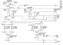 s coil wire diagram wiring diagrams online 1998 s10 wiring diagram