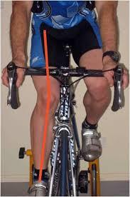 Resultado de imagen de cyclist knee pain