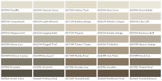 Image result for taupe paint color
