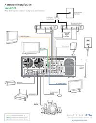 home theater wiring diagram  file name   wiringgif resolution    home theater wiring diagram