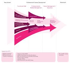staff recruitment in hong kong sustainability report 2014 recruitment in hong kong