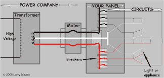 your home electrical system explained Breaker Panel Wiring Diagram schematic diagram of home electrical circuit breaker panel wiring diagram