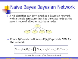 A bayesian solution for the law of categorical judgment with
