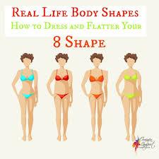 Real Life <b>Body</b> Shapes - <b>8</b> - Inside Out <b>Style</b>