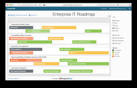 three example technology roadmaps enterprise it roadmap example