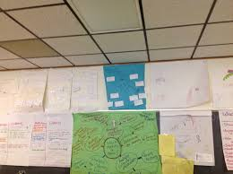 ms snuffer s room 110 closing up the odyssey hero analysis essay more predictions and character analysis