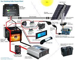 wiring diagrams for solar panel installation the wiring diagram solar power plant wiring diagram nodasystech wiring diagram