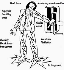 effects of electric shock effects on the body energy and power on simple circuit diagram electrical flow
