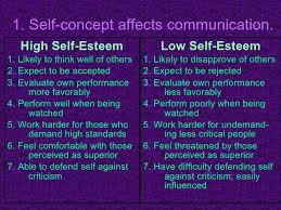 essay on self respect   sludgeportwebfccom essay on self respect
