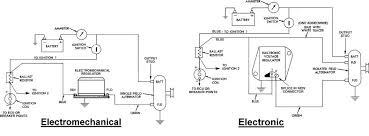 hemi wiring diagram th gen hemi engine diagram th auto wiring wiring diagram plymouth duster wiring wiring diagrams 1968 dodge dart engine wiring 1968 auto wiring diagram
