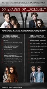17 best ideas about fifty shades of grey 50 shades how do fifty shades of grey and twilight compare