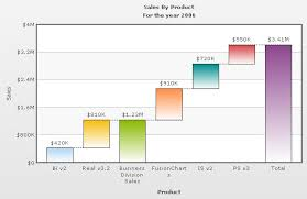 best images of waterfall charts in powerpoint   waterfall chart    waterfall chart powerpoint