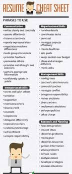 17 best images about jobsearch interviewtips interview questions resume cheat sheet