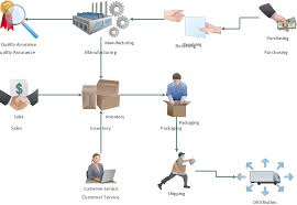 best photos of process workflow diagram   diagram workflow flow    business workflow diagram