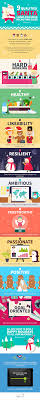 qualities santa looks for when recruiting elves infographic hard working