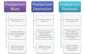 definition essay depression definition essay on depression f definition essay on depression html definition essay on depression f definition essay on depression html