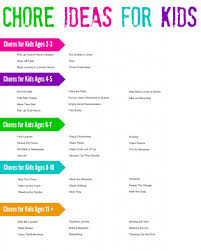 chore ideas for kids chore charts year olds printable chore charts for kids responsibility charts a huge list of chore ideas for kids by age even 2 3 year olds can start learning to