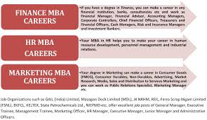 mba admission form