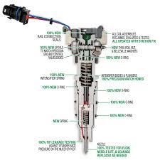Remanufactured <b>Diesel Fuel Injector</b>   Standard