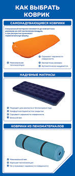 <b>Матрас надувной Intex</b> Classic Downy Bed <b>Full</b> Синий цвет ...