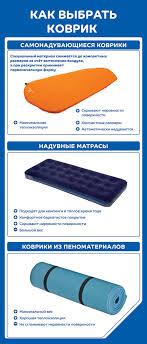 <b>Матрас надувной</b> Intex Classic Downy Bed <b>Queen</b> Синий цвет ...