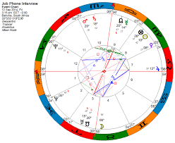 electional astrology for job interview spica astrology this is an example of electing a propitious time to begin an undertaking the premise of electional astrology is that we align our motives the quality