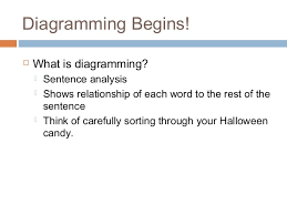 diagramming beginscomplete what is diagramming   sentence analysis  shows relationship of each