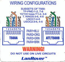 ethernet cable wiring diagram  home network basic wiring diagram    ethernet cable wiring diagram