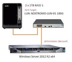 <b>ZyXEL NAS326</b> + iSCSI + Windows Server 2012