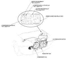 2003 honda civic radiator fan wiring diagram 2003 automotive on simple dmx wiring diagram