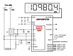 energy meter block diagram the wiring diagram energy meter circuit diagram wiring diagram block diagram