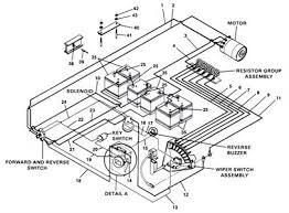 gem electric wiring diagram on gem pdf images electrical, engine Electric Car Wiring Diagram Switches gem electric car wiring diagram facbooik com on gem electric wiring diagram, likewise gem car e825 wiring diagram facbooik Basic Car Wiring Diagram