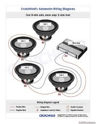wiring diagram for dvc subwoofer the wiring diagram 4 ohm dual voice coil wiring diagram nodasystech wiring diagram