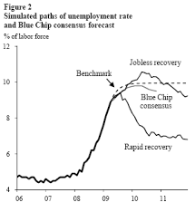 essay unemployment Pinterest       Examples of Research