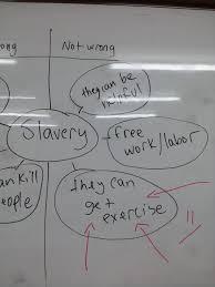 essays on slavery today  essays on slavery today