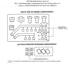 1999 mitsubishi montero sport fuse box diagram 1999 fuse i have a 2000 mitsubishi montero sport ls 3 0 my radio on 1999 mitsubishi