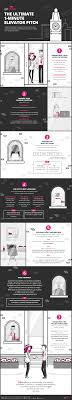 the elevator pitch how to sell yourself in seconds communication elevator pitch business entrepreneur infographic
