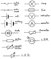 Image result for circuit symbols