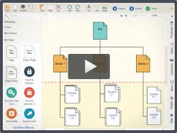 draw sitemaps online and easily visualize your website structurea site map  or sitemap  is used as a planning tool in web design to visualize the structure of a website  creately allows you to create visual sitemaps