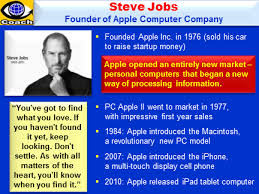STEVE JOBS success story: Biography, Quotes, Key Lessons from ...