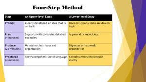 how to write a winning reflective narrative essay in minutes 4 four step