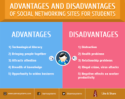 essay on social networking sites  www gxart orgsocial networking sites and its advantages essay types of conclusion of essay on social networking and