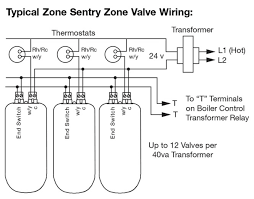 honeywell wire zone valve wiring diagram wiring diagram valve wiring diagram diagrams