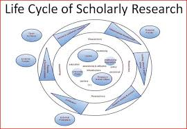 Image titled Publish a Research Paper Step   wikiHow
